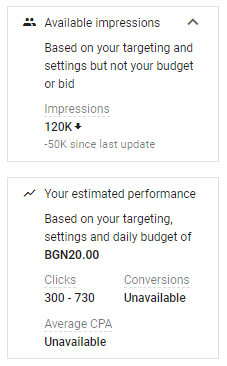 Google Ads Audience expansion